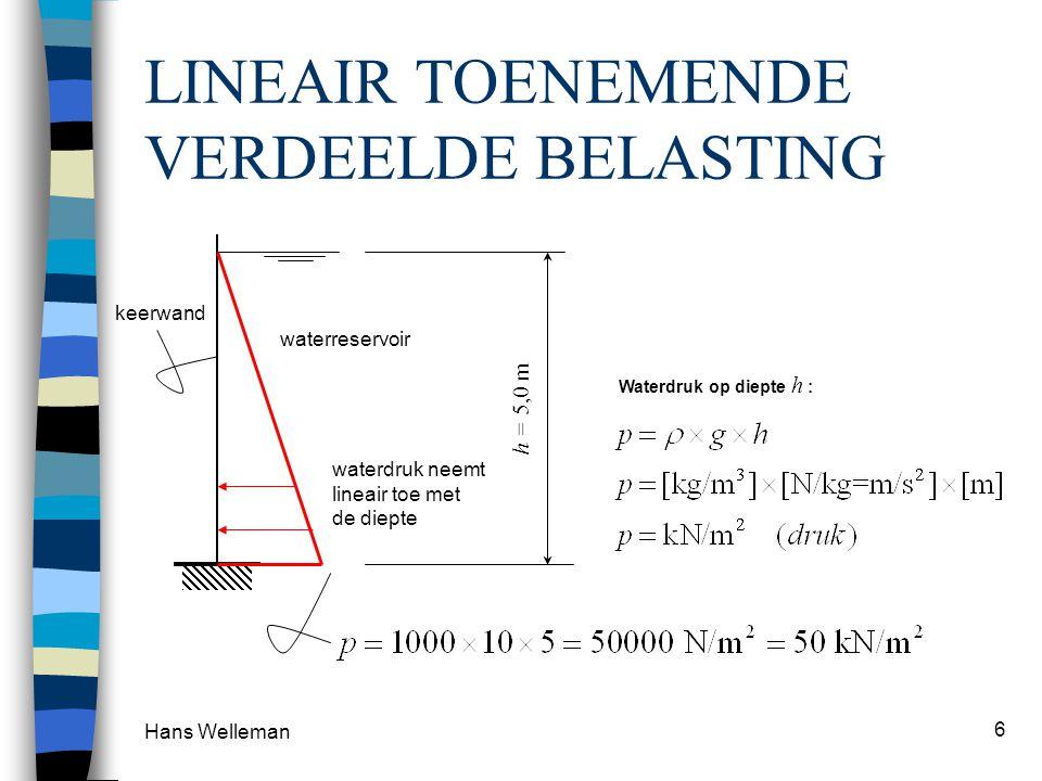 Hans Welleman 6 LINEAIR TOENEMENDE VERDEELDE BELASTING waterreservoir waterdruk neemt lineair toe met de diepte keerwand h = 5,0 m Waterdruk op diepte