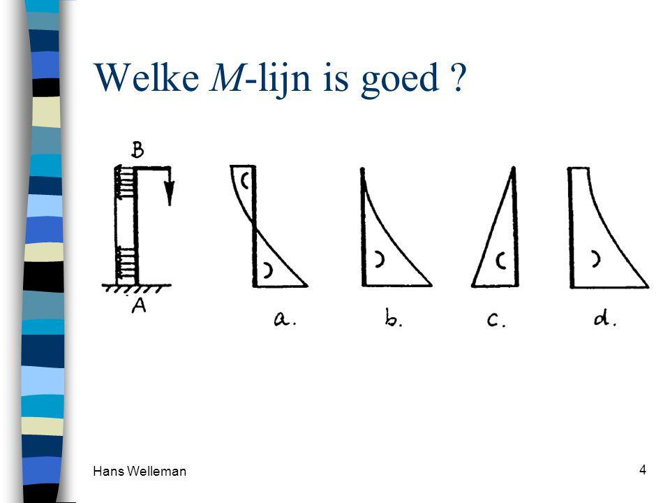 Hans Welleman 15 V-lijn 120 kNm 40 kNm 60 kNm M-lijn 30 kN 59,2 kN 19,7 kN 9,9 kN 30 kN V-lijn Let op : Zet alles uit loodrecht op de staafas!