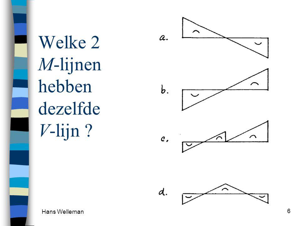 Hans Welleman 17 N-lijn (vervolg) 65 30 9,86 kN N GS 60 kNm G B Evenwicht: ( b.v.