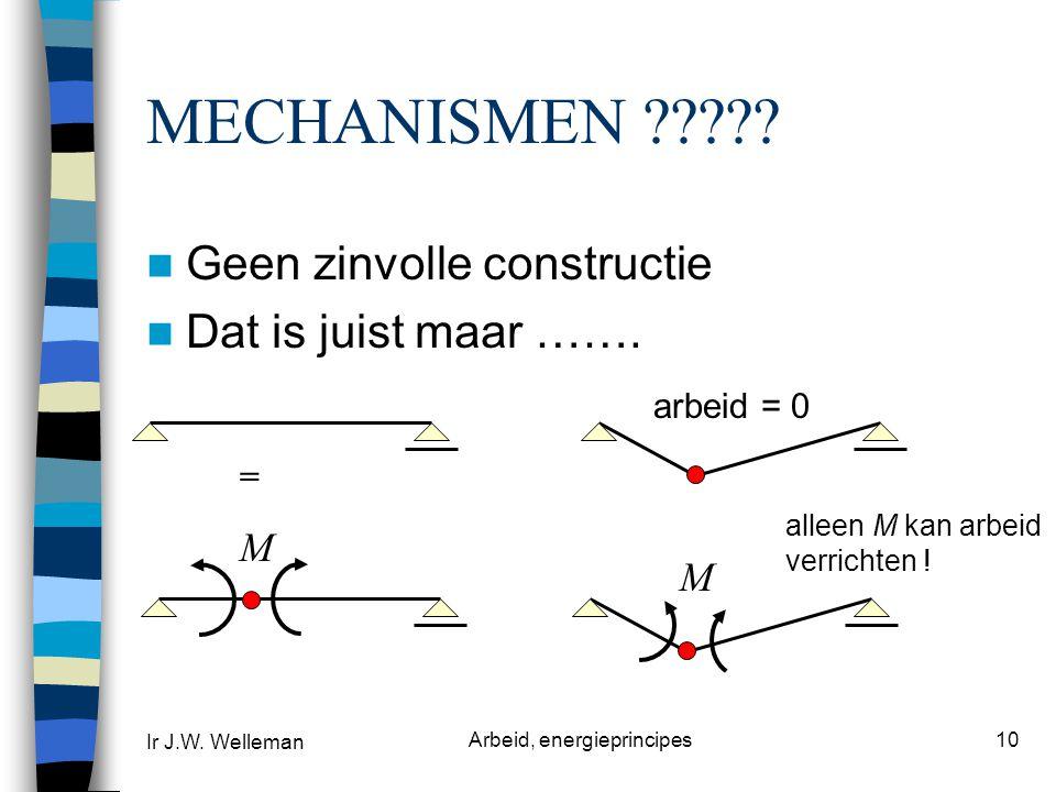 Ir J.W.Welleman Arbeid, energieprincipes10 MECHANISMEN ????.