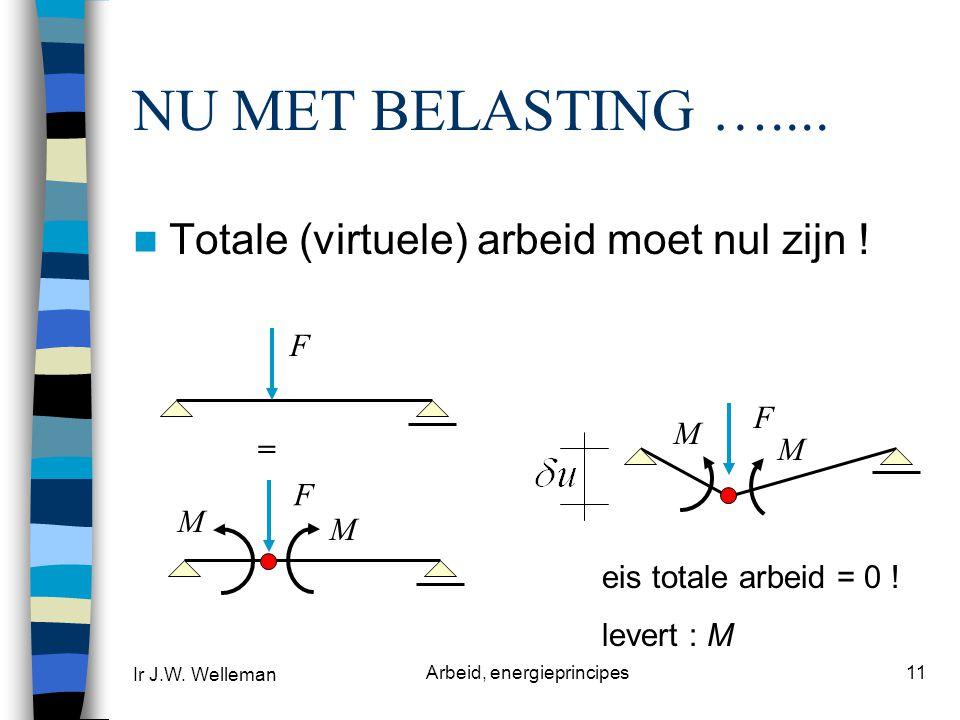 Ir J.W.Welleman Arbeid, energieprincipes11 NU MET BELASTING …....