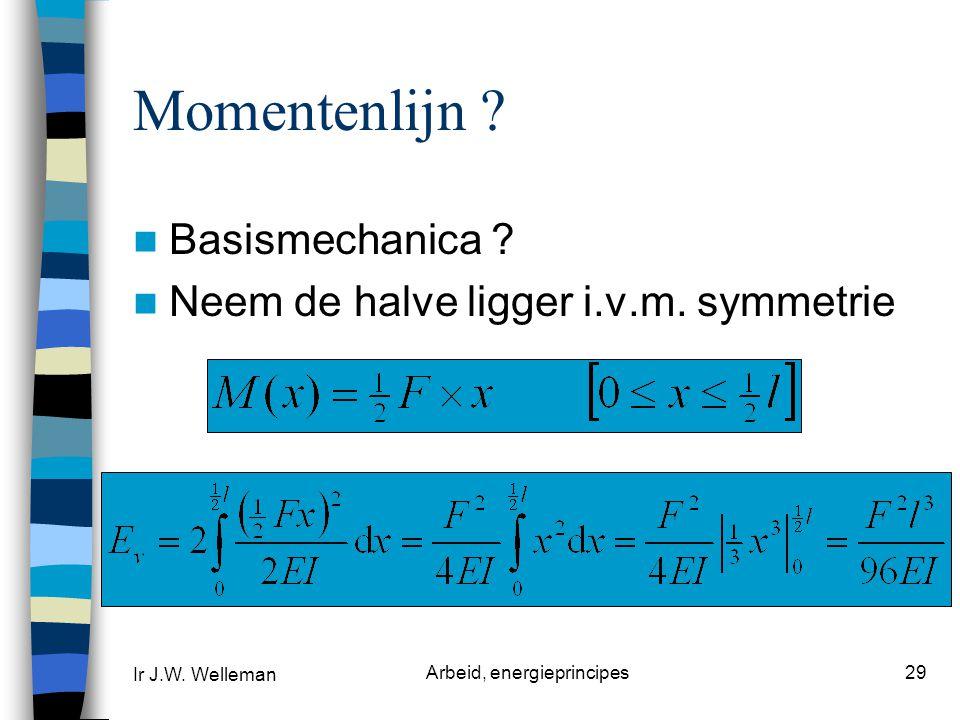 Ir J.W.Welleman Arbeid, energieprincipes29 Momentenlijn .