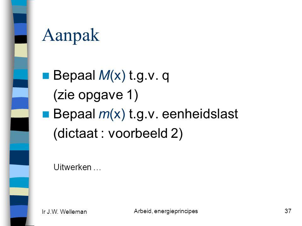 Ir J.W.Welleman Arbeid, energieprincipes37 Aanpak Bepaal M(x) t.g.v.