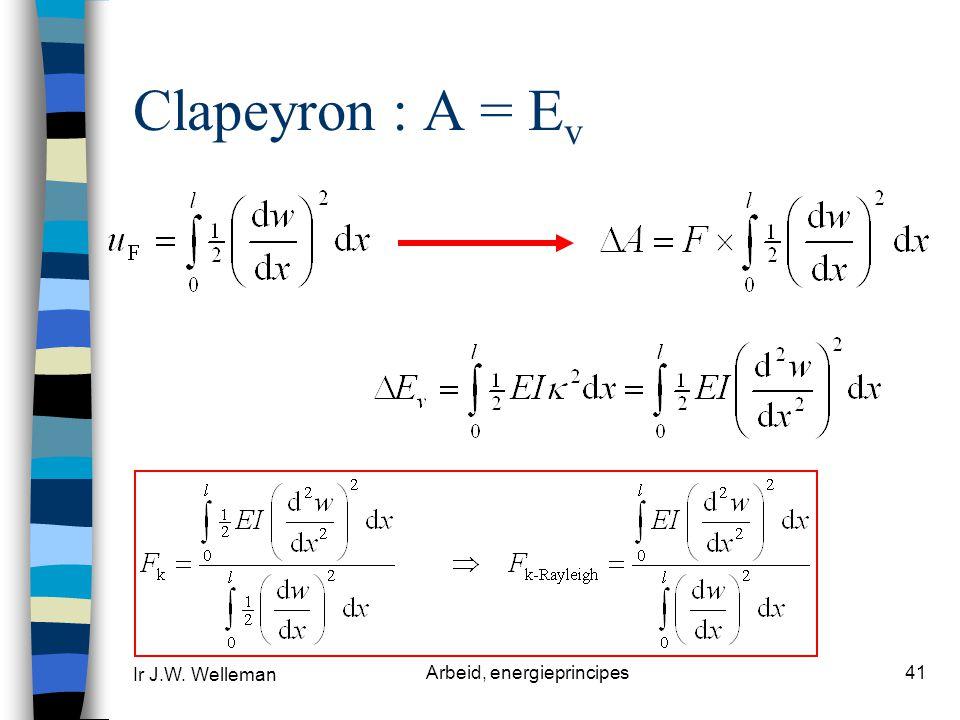 Ir J.W. Welleman Arbeid, energieprincipes41 Clapeyron : A = E v