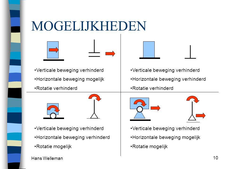 Hans Welleman 10 MOGELIJKHEDEN Verticale beweging verhinderd Horizontale beweging mogelijk Rotatie verhinderd Verticale beweging verhinderd Horizontal