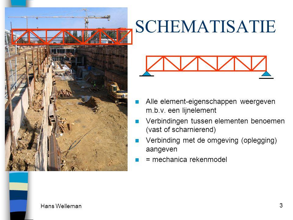 Hans Welleman 3 SCHEMATISATIE Alle element-eigenschappen weergeven m.b.v. een lijnelement Verbindingen tussen elementen benoemen (vast of scharnierend