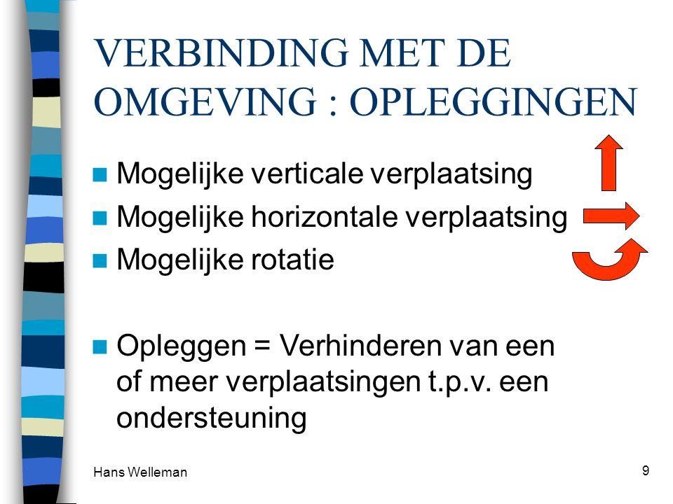 Hans Welleman 9 VERBINDING MET DE OMGEVING : OPLEGGINGEN Mogelijke verticale verplaatsing Mogelijke horizontale verplaatsing Mogelijke rotatie Oplegge