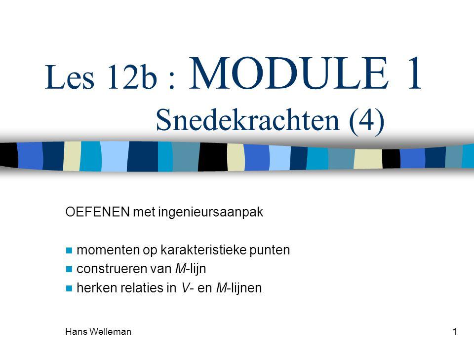 Hans Welleman 2 M-, V- en N-lijn 40 kN 2,0 m4,0 m2,0 m 2,0 20 kN 0 kNm .