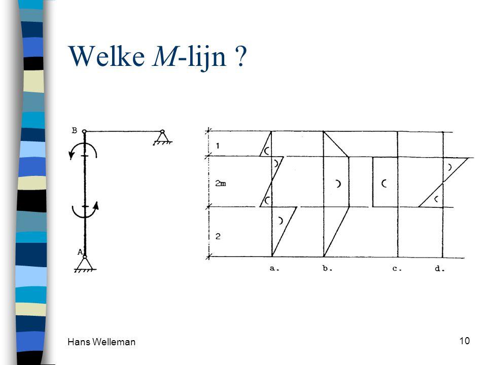 Hans Welleman 11 q .V AB .