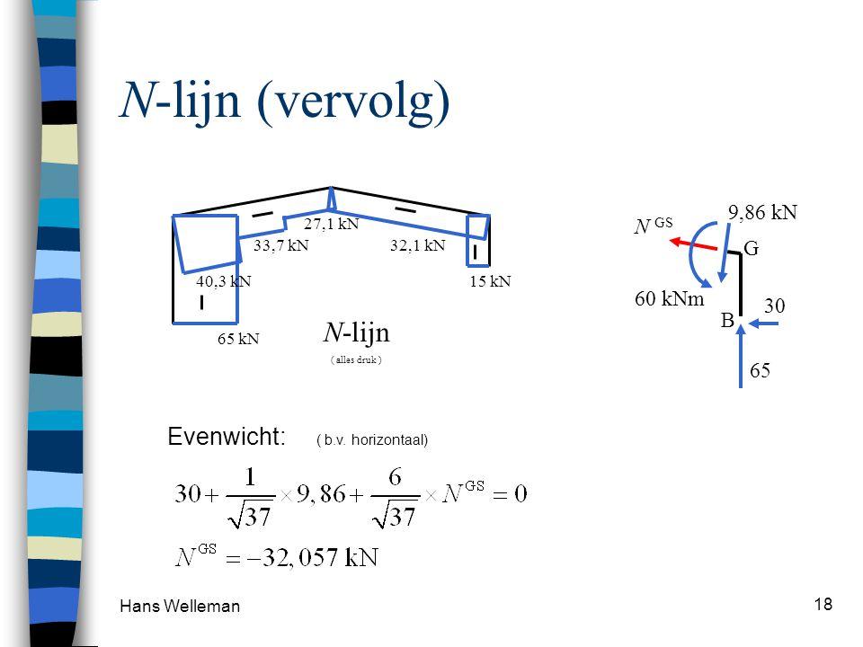 Hans Welleman 19 H13 VOORBEELD 1.Som T om D … A V 2.Verticaal evenwicht … D V 3.DE = pendel … D H 4.Horizontaal evenwicht..
