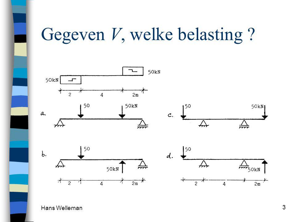 Hans Welleman 4 Welke M-lijn is goed ?