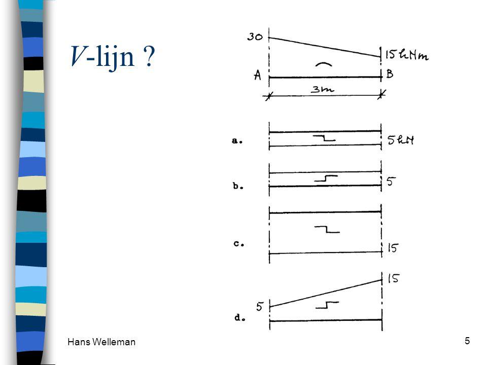 Hans Welleman 6 Welke 2 M-lijnen hebben dezelfde V-lijn ?