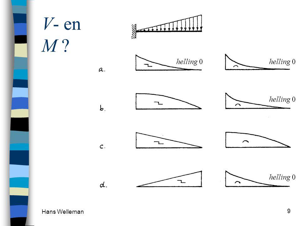 Hans Welleman 10 Welke M-lijn ?