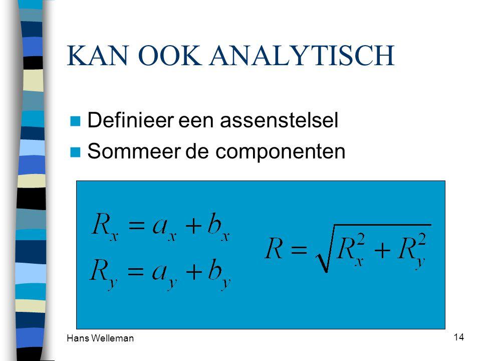 Hans Welleman 14 KAN OOK ANALYTISCH Definieer een assenstelsel Sommeer de componenten x y 1 2 4 1 5 3