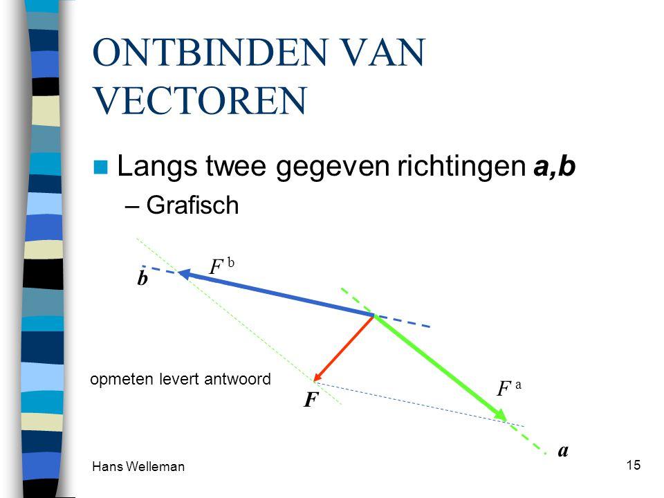 Hans Welleman 15 ONTBINDEN VAN VECTOREN Langs twee gegeven richtingen a,b –Grafisch F a b F a F b opmeten levert antwoord