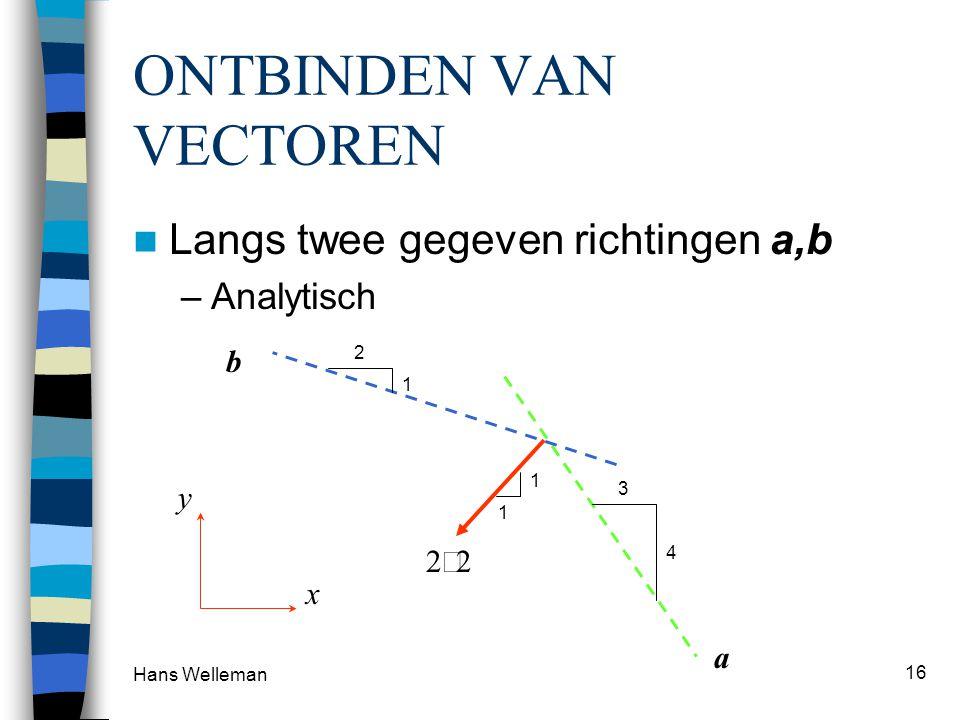 Hans Welleman 16 ONTBINDEN VAN VECTOREN Langs twee gegeven richtingen a,b –Analytisch 2222 a b 1 2 3 4 1 1 x y