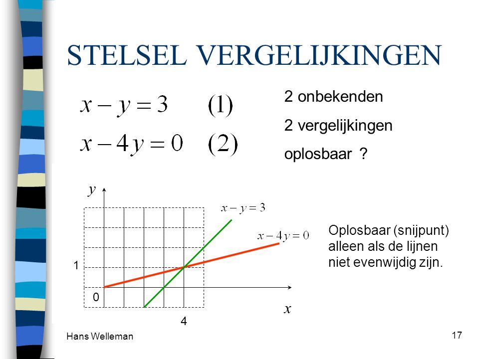 Hans Welleman 17 STELSEL VERGELIJKINGEN 2 onbekenden 2 vergelijkingen oplosbaar ? x y 4 1 0 Oplosbaar (snijpunt) alleen als de lijnen niet evenwijdig