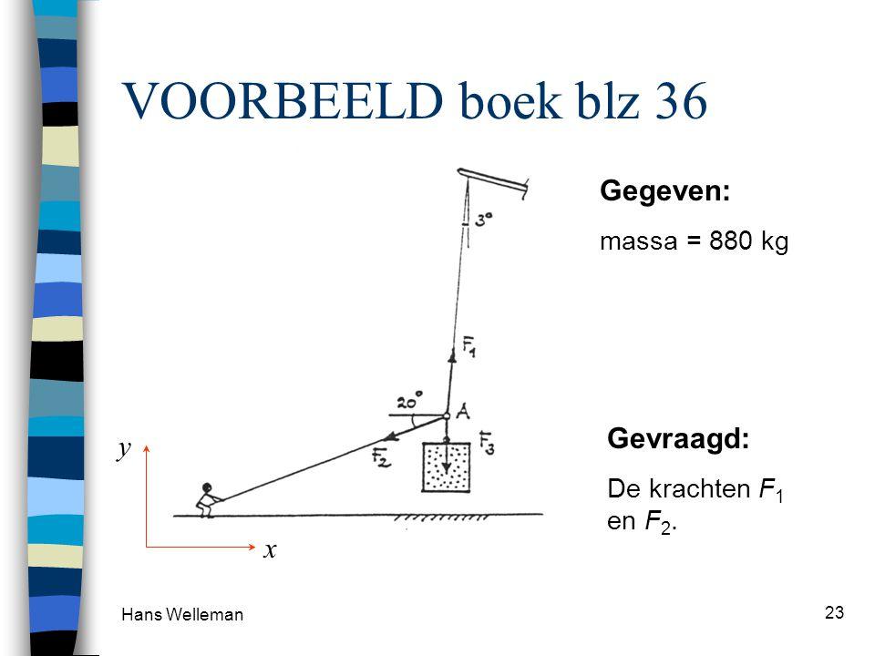 Hans Welleman 23 VOORBEELD boek blz 36 Gevraagd: De krachten F 1 en F 2. Gegeven: massa = 880 kg x y