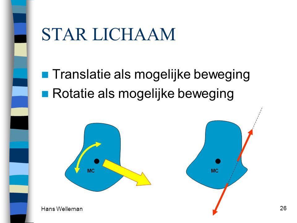 Hans Welleman 26 STAR LICHAAM Translatie als mogelijke beweging Rotatie als mogelijke beweging MC