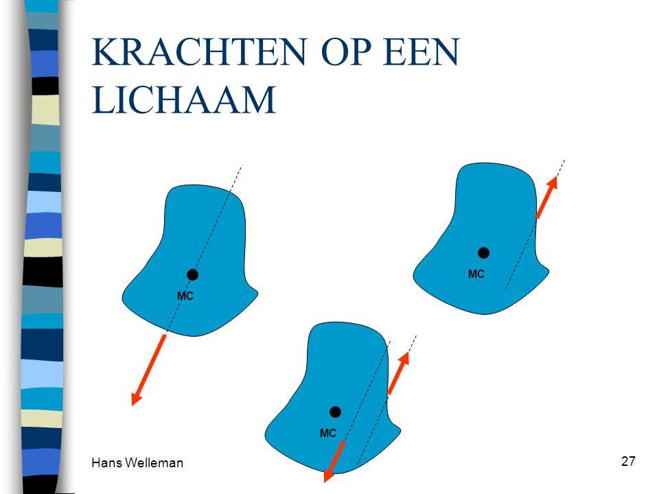 Hans Welleman 27 KRACHTEN OP EEN LICHAAM MC