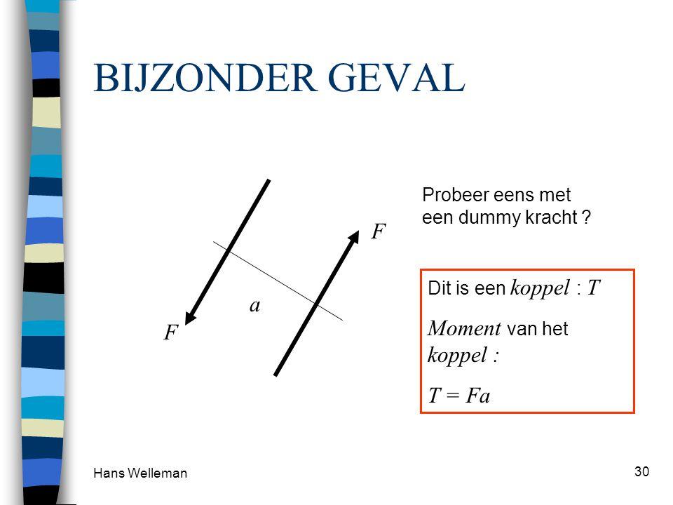 Hans Welleman 30 BIJZONDER GEVAL a F F Probeer eens met een dummy kracht ? Dit is een koppel : T Moment van het koppel : T = Fa