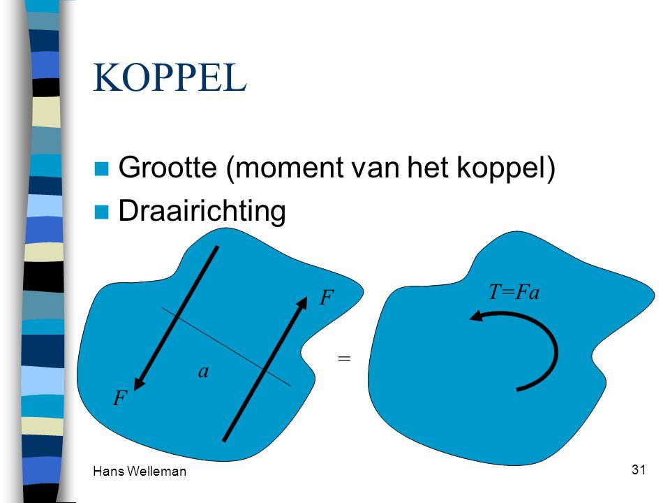 Hans Welleman 31 KOPPEL Grootte (moment van het koppel) Draairichting a F F = T=Fa
