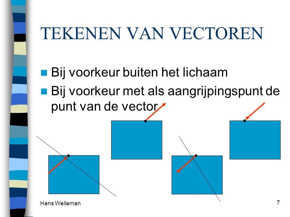 Hans Welleman 7 TEKENEN VAN VECTOREN Bij voorkeur buiten het lichaam Bij voorkeur met als aangrijpingspunt de punt van de vector