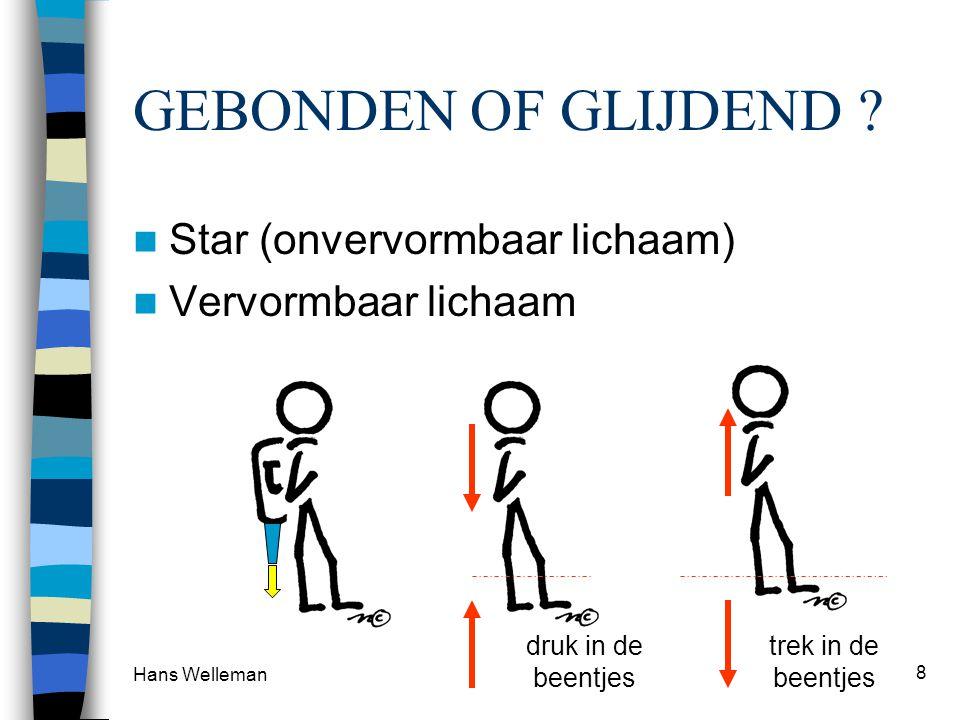 Hans Welleman 8 GEBONDEN OF GLIJDEND ? Star (onvervormbaar lichaam) Vervormbaar lichaam druk in de beentjes trek in de beentjes