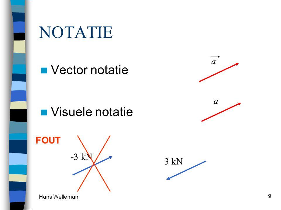 Hans Welleman 9 NOTATIE Vector notatie a Visuele notatie a -3 kN 3 kN FOUT