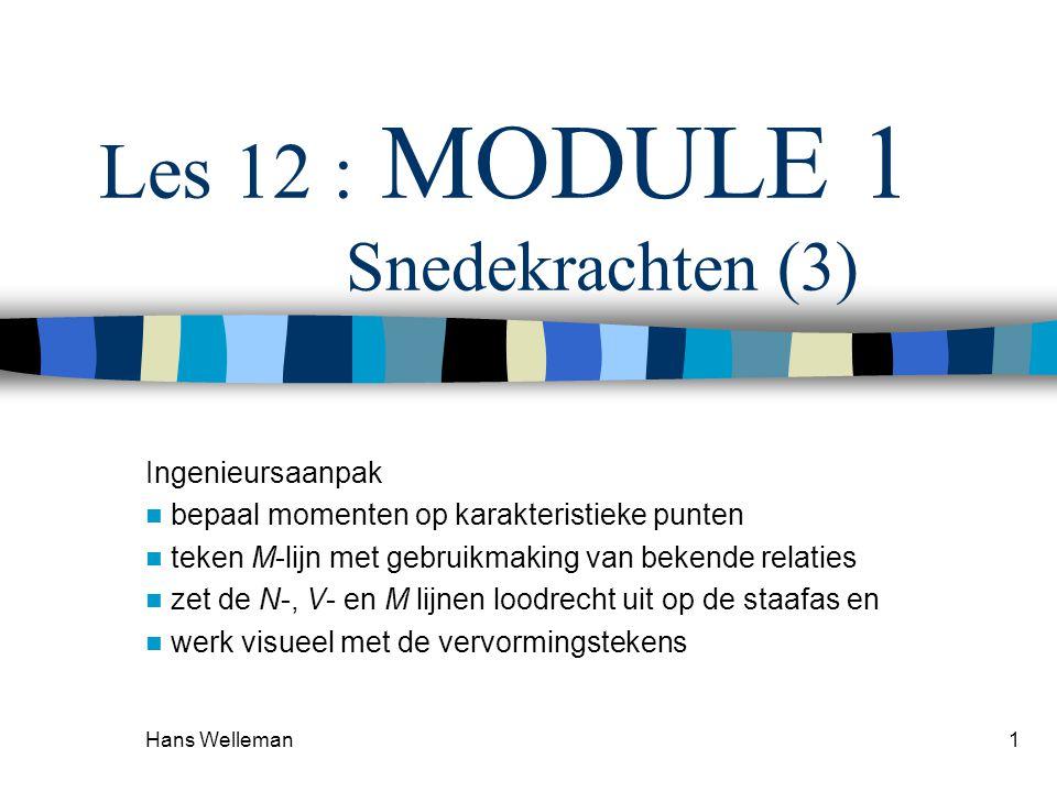 Hans Welleman1 Les 12 : MODULE 1 Snedekrachten (3) Ingenieursaanpak bepaal momenten op karakteristieke punten teken M-lijn met gebruikmaking van beken
