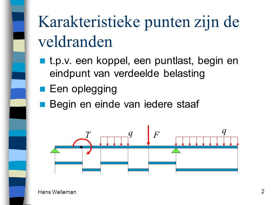 Hans Welleman 3 Bekende relaties (hfst 11) Helling van de N-lijn (dN/dx) is gelijk aan min de verdeelde belasting in x-richting Helling van de V-lijn (dV/dx) is gelijk aan min de verdeelde belasting in z-richting Helling van de M-lijn (dM/dx) is gelijk aan de dwarskracht (V)