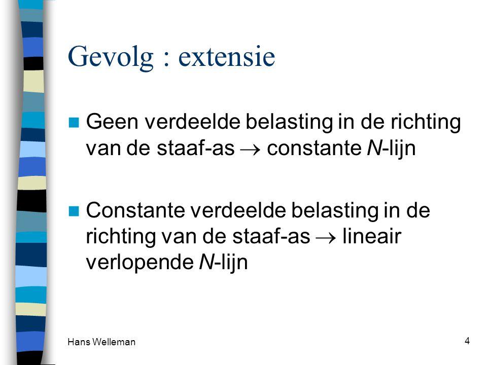 Hans Welleman 4 Gevolg : extensie Geen verdeelde belasting in de richting van de staaf-as  constante N-lijn Constante verdeelde belasting in de richt