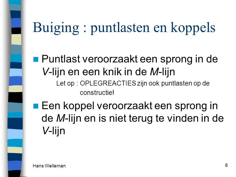 Hans Welleman 6 Buiging : puntlasten en koppels Puntlast veroorzaakt een sprong in de V-lijn en een knik in de M-lijn Let op : OPLEGREACTIES zijn ook
