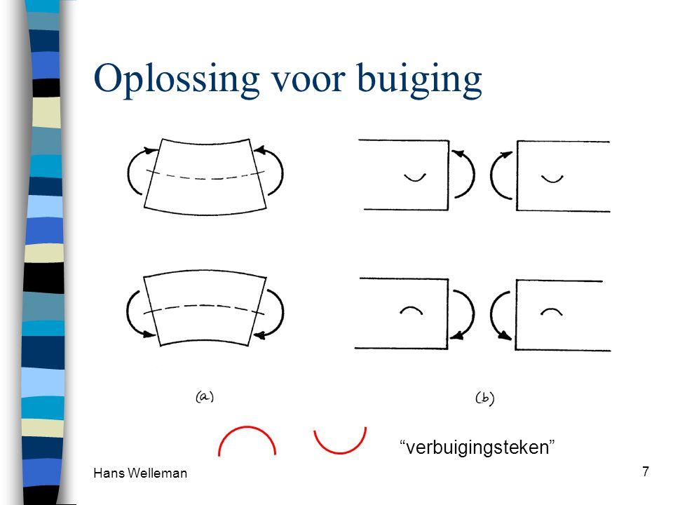 """Hans Welleman 7 Oplossing voor buiging """"verbuigingsteken"""""""