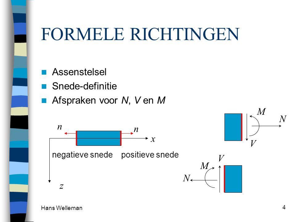 Hans Welleman 5 POSITIEVE RICHTINGEN Een positieve dwarskracht op een positieve snede wijst in de richting van de positieve z-as Een positieve normaalkracht werkt in de richting van de normaal van de snede (trek = positief) Een positief (buigend) moment op een positieve snede werkt zodanig dat vezels aan de positieve z-zijde verlengen M N V M N V M N M z x +++++ positieve z -zijde
