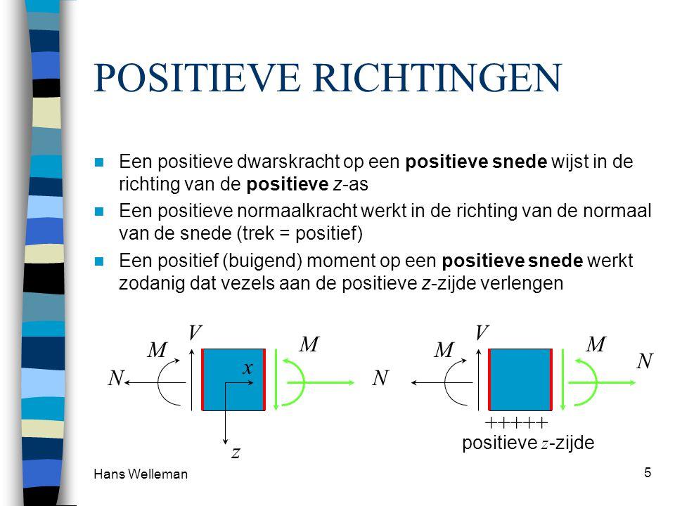 Hans Welleman 6 POSITIEVE RICHTINGEN Een positieve dwarskracht op een negatieve snede wijst in de richting van de negatieve z-as Een positieve normaalkracht werkt in de richting van de normaal van de snede (trek = positief) Een positief (buigend) moment op een negatieve snede werkt zodanig dat vezels aan de positieve z-zijde verlengen M N V M N V M N M z x +++++ positieve z -zijde
