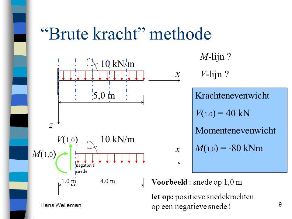 """Hans Welleman 9 """"Brute kracht"""" methode x M-lijn ? V-lijn ? Aanpak: Maak om de meter een snede en bepaal daar V en M. Neem positieve richtingen aan voo"""