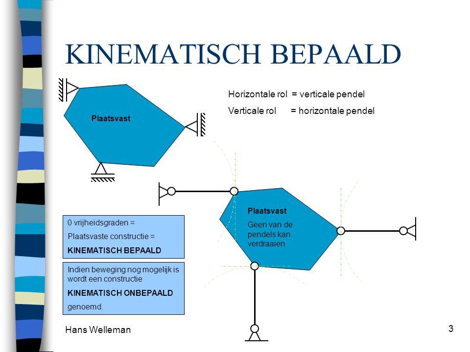 Hans Welleman 3 KINEMATISCH BEPAALD Plaatsvast Geen van de pendels kan verdraaien Horizontale rol = verticale pendel Verticale rol = horizontale pende