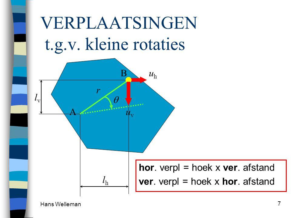 Hans Welleman 7 VERPLAATSINGEN t.g.v. kleine rotaties hor. verpl = hoek x ver. afstand ver. verpl = hoek x hor. afstand  lhlh lvlv uhuh r A B uvuv