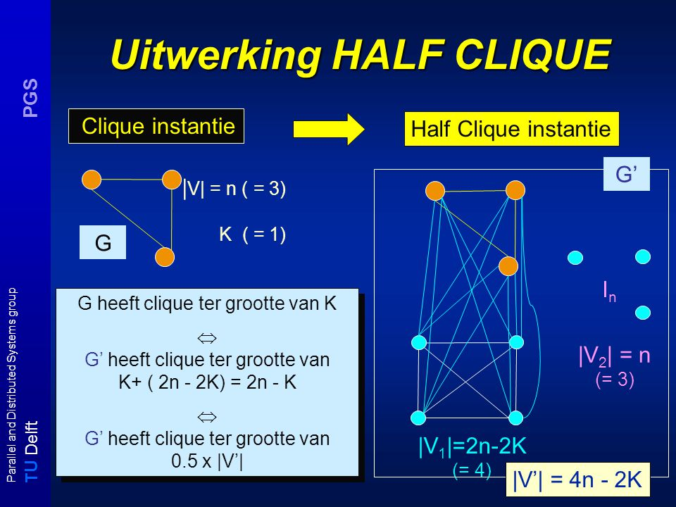 T U Delft Parallel and Distributed Systems group PGS Uitwerking HALF CLIQUE Clique instantie Half Clique instantie |V 1 |=2n-2K (= 4) G heeft clique t