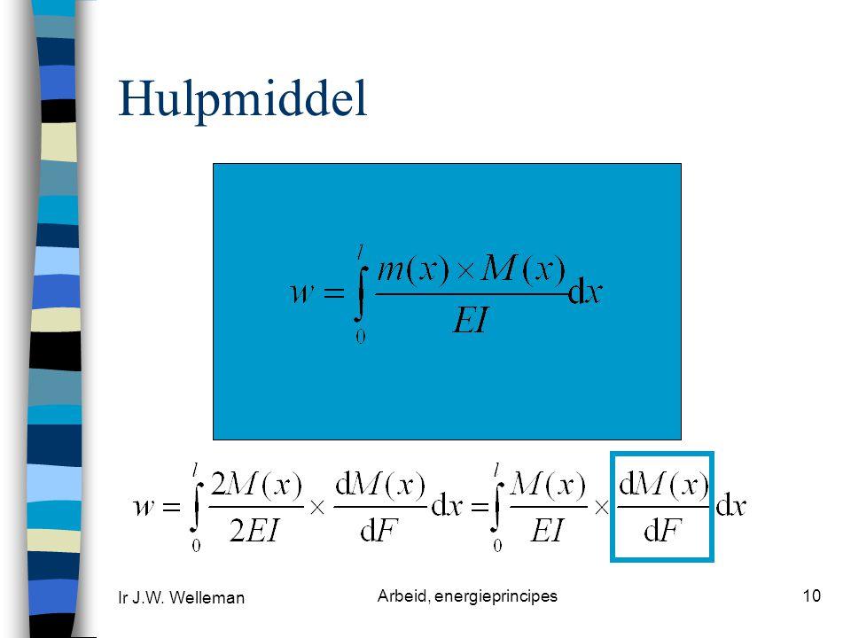 Ir J.W. Welleman Arbeid, energieprincipes10 Hulpmiddel