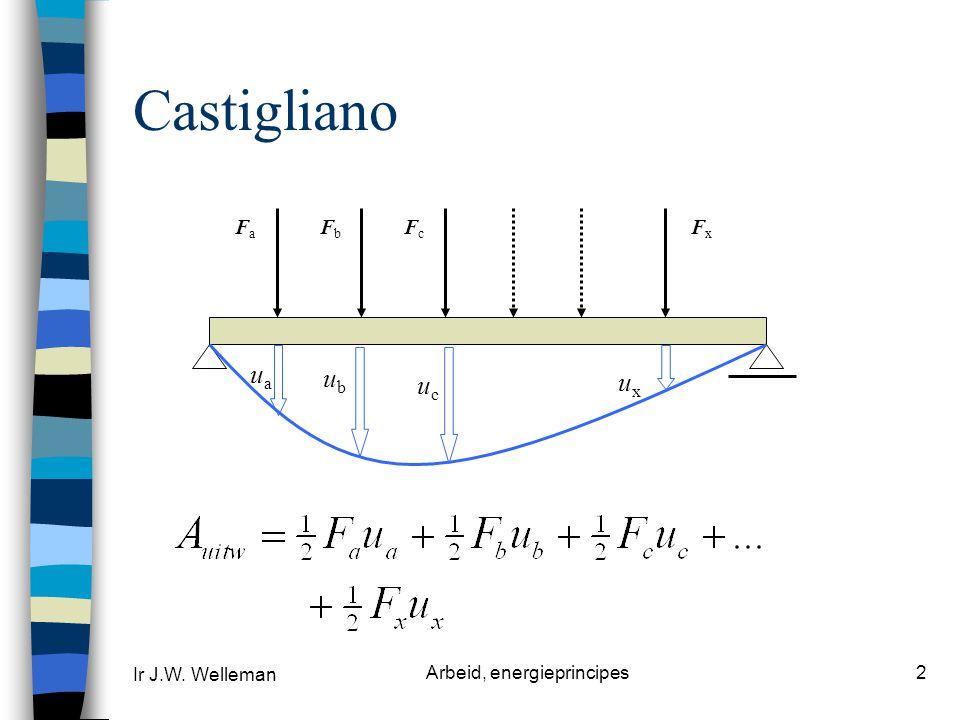 Ir J.W. Welleman Arbeid, energieprincipes2 Castigliano uaua uxux FaFa FxFx FbFb ubub FcFc ucuc