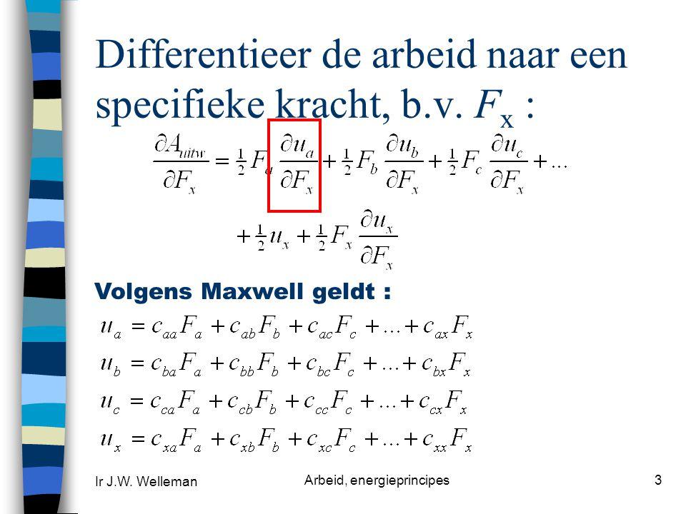 Ir J.W. Welleman Arbeid, energieprincipes3 Differentieer de arbeid naar een specifieke kracht, b.v.