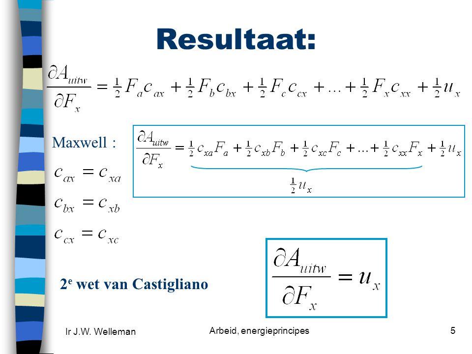 Ir J.W. Welleman Arbeid, energieprincipes5 2 e wet van Castigliano Maxwell : Resultaat: