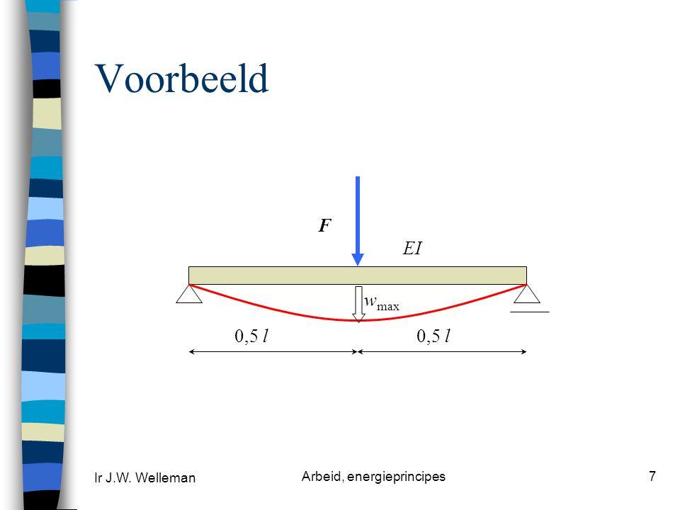 Ir J.W. Welleman Arbeid, energieprincipes7 Voorbeeld 0,5 l F w max EI