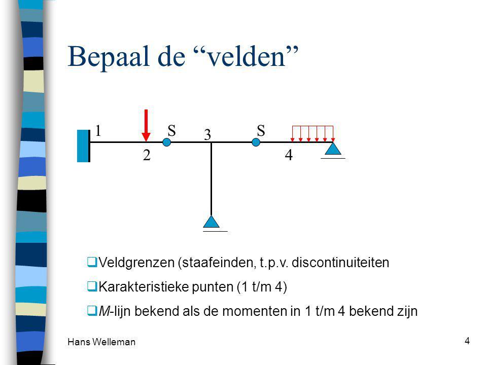 Hans Welleman 4 Bepaal de velden 1 2 3 4  Veldgrenzen (staafeinden, t.p.v.