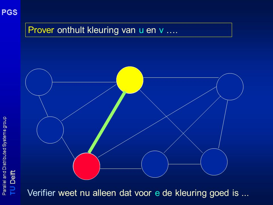 T U Delft Parallel and Distributed Systems group PGS Prover onthult kleuring van u en v ….