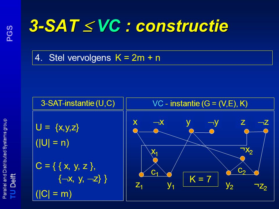 T U Delft Parallel and Distributed Systems group PGS 3-SAT  VC : constructie U = {x,y,z} (|U| = n) C = { { x, y, z }, {  x, y,  z} } (|C| = m) 3-SA