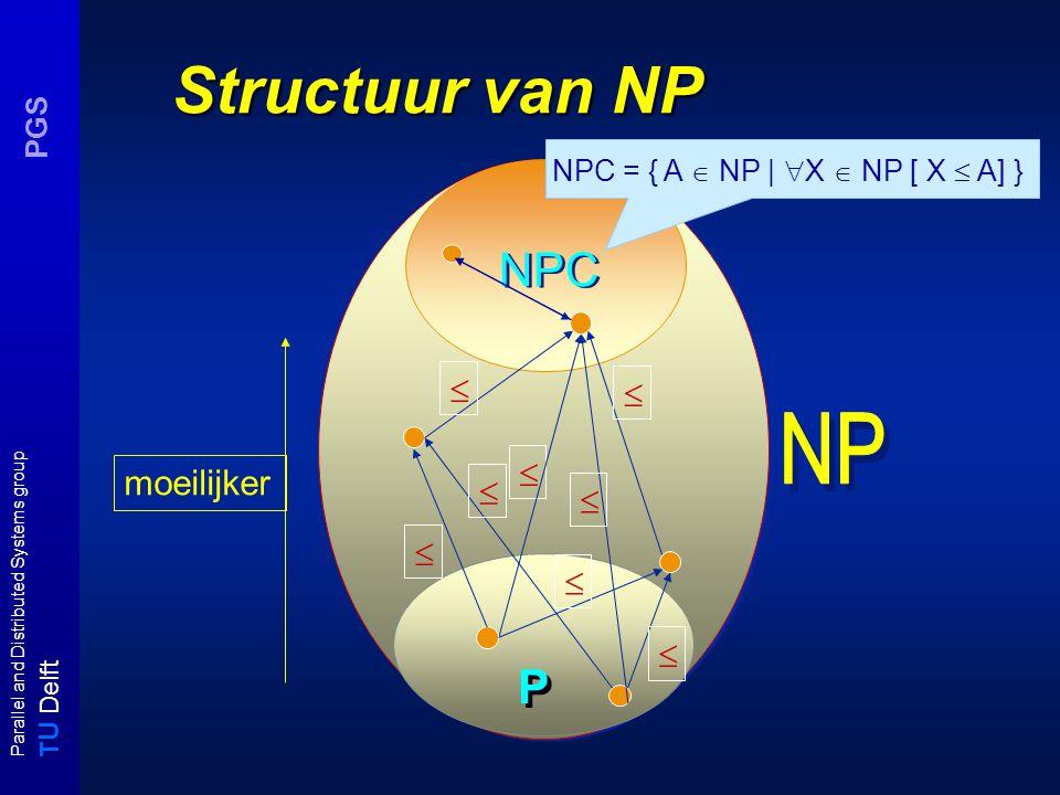 T U Delft Parallel and Distributed Systems group PGS Structuur van NP NPC P P         NPC = { A  NP |  X  NP [ X  A] } moeilijker