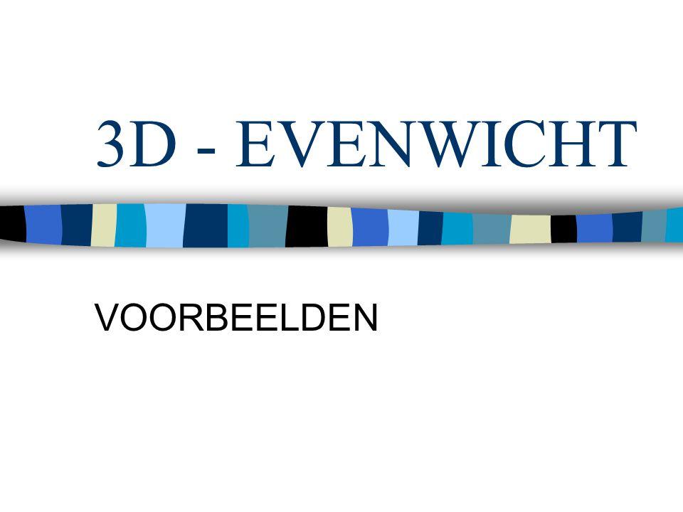 3D - EVENWICHT VOORBEELDEN